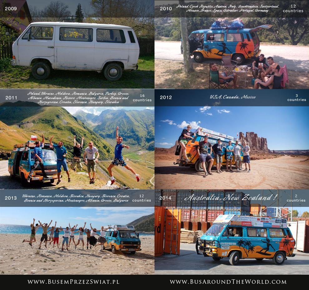busem przez swiat wyprawy bus around the world trips