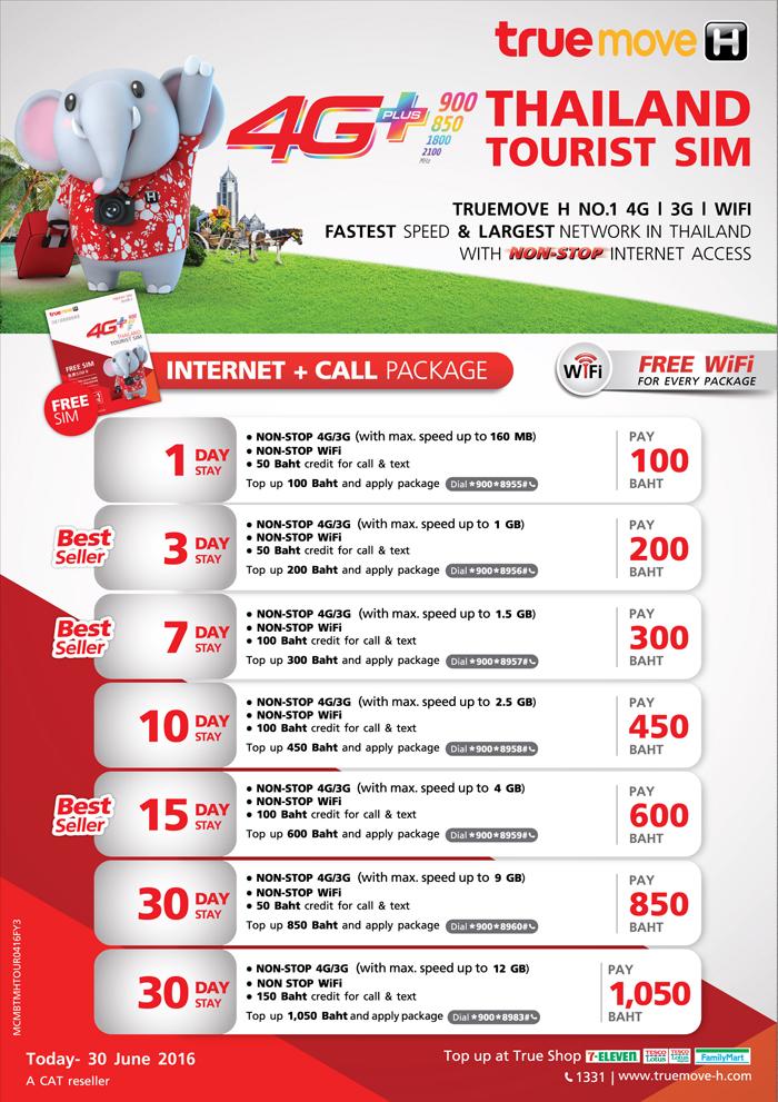 internet prepaid sim tajlandia