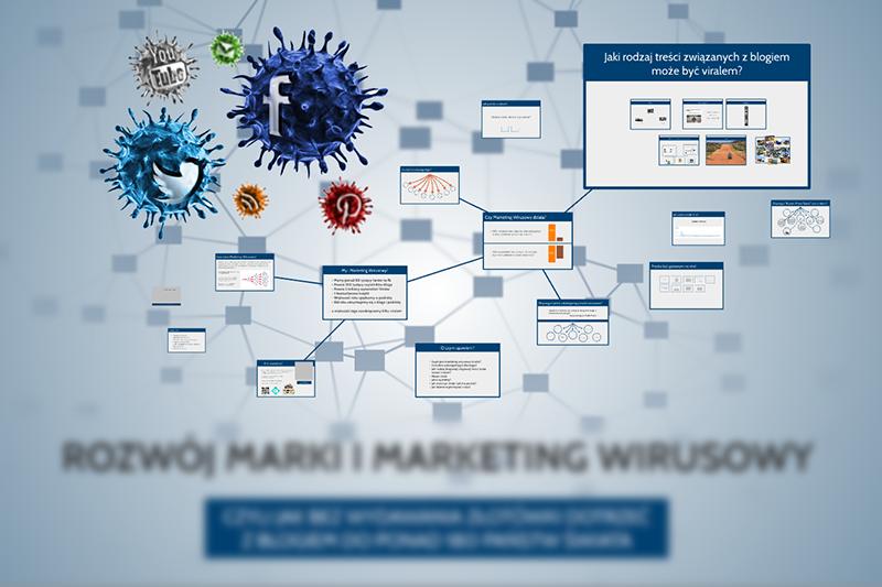 Marketing wirusowy i dystrybucja treści